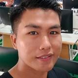 Aliwafhayp from Probolinggo | Man | 27 years old | Aquarius