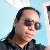 Mukul from Nongpoh   Man   37 years old   Aries
