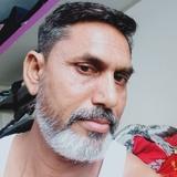 Dump from Godhra | Man | 44 years old | Virgo