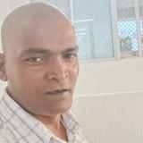 Venkat from Hosur | Man | 48 years old | Aries