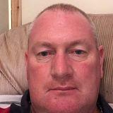 Pat from Brixton | Man | 46 years old | Aquarius