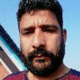 Sonu from Baran | Man | 36 years old | Scorpio