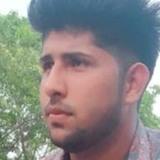 Abhi from Dadri | Man | 23 years old | Taurus