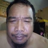 Mohdnizamosman from Sungai Buloh   Man   47 years old   Pisces