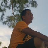 Hanz from Kuala Terengganu | Man | 32 years old | Capricorn