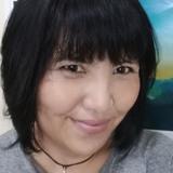 Liza from Ubud | Woman | 45 years old | Sagittarius