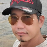 Jhon from Richmond | Man | 35 years old | Leo