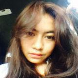 Anggi from Malang   Woman   24 years old   Cancer