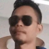 Iqbal from Ambon | Man | 23 years old | Scorpio
