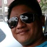 Antariksamorfg from Bukittinggi | Man | 25 years old | Taurus