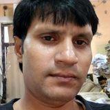 Nitin from Allahabad | Man | 30 years old | Aquarius