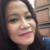 Julia from Jimbaran | Woman | 48 years old | Cancer