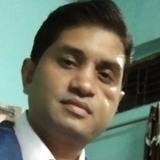Pk from Shimla   Man   32 years old   Aries