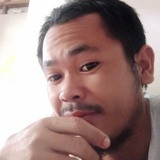 Abdul from Bogor | Man | 31 years old | Aries