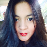 Youhanansp from Bandung | Woman | 23 years old | Virgo