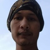 Jokosetionotn from Surakarta | Man | 33 years old | Scorpio