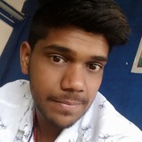 Gourav from Kannod   Man   24 years old   Aries