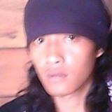 Gondrong from Surakarta   Man   27 years old   Libra