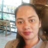 Makie from Miri   Woman   44 years old   Taurus