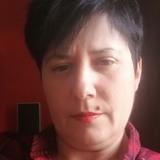 Gaditana from Castello de la Plana | Woman | 49 years old | Leo