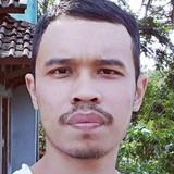 Mustakim from Sukabumi | Man | 26 years old | Cancer