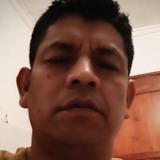 Rafaga from Murcia   Man   40 years old   Libra