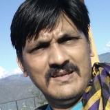 Negi from New Delhi | Man | 34 years old | Virgo