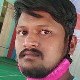 Ypremkumar7Q from Vinukonda   Man   29 years old   Taurus