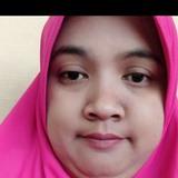 Anin from Bekasi   Woman   30 years old   Libra