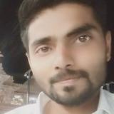 Pranil from Dhule | Man | 24 years old | Scorpio