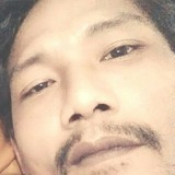 Dektri from Denpasar | Man | 42 years old | Aquarius
