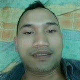 Rian from Pekanbaru | Man | 26 years old | Gemini