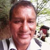 Pd from Joshimath | Man | 38 years old | Sagittarius