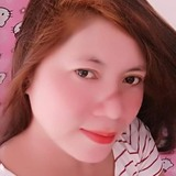 Anand from Chilakalurupet | Woman | 41 years old | Capricorn