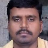 Raj from Madurai | Man | 31 years old | Gemini