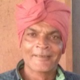 Satish from Anand   Man   53 years old   Capricorn