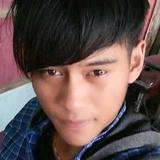 Bennysza from Semarang | Man | 25 years old | Cancer