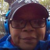 Teazee from Islington | Woman | 53 years old | Gemini