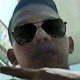 Randuter25 from Pariaman | Man | 23 years old | Gemini