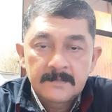 Danish from Kuala Lumpur | Man | 53 years old | Leo
