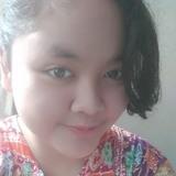 Kurniawanadixr from Depok | Woman | 18 years old | Cancer