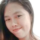 Ayupuspita from Singaraja | Woman | 22 years old | Gemini