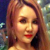 Liza from Chullora | Woman | 30 years old | Capricorn