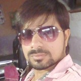 Hiren from Dille   Man   24 years old   Scorpio