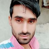Sandeep from Jhunjhunun | Man | 28 years old | Capricorn
