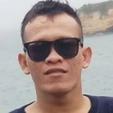 Hendra from Surabaya   Man   29 years old   Sagittarius