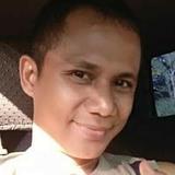 Rahmat from Pekanbaru | Man | 41 years old | Aries