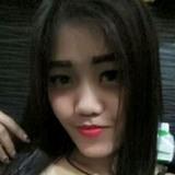 Putriezizikan0 from Cirebon | Woman | 26 years old | Aquarius