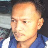 Sudaryanto from Jakarta   Man   41 years old   Gemini