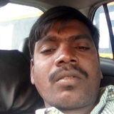 Paskaran from Vettavalam | Man | 36 years old | Gemini